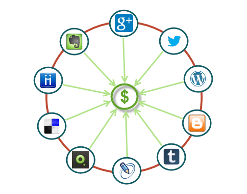syndication-network